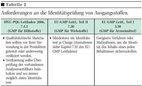 Newsletter regulator affairs archiv for Tabelle querformat